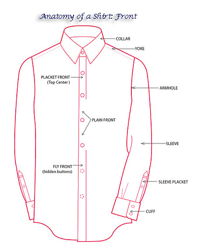 Anatomy of a shirt front - ORDNUR TEXTILE AND FINANCE