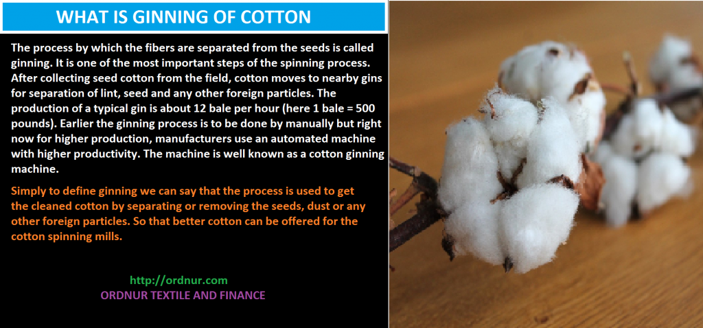 What is Ginning, Ginning, Ginning of Cotton