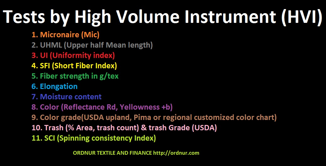 Introduce with High Volume Instrument