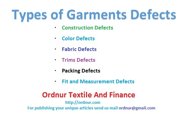 Different Types of Garments Defects