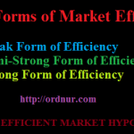 What are the Three Forms of Market Efficiency