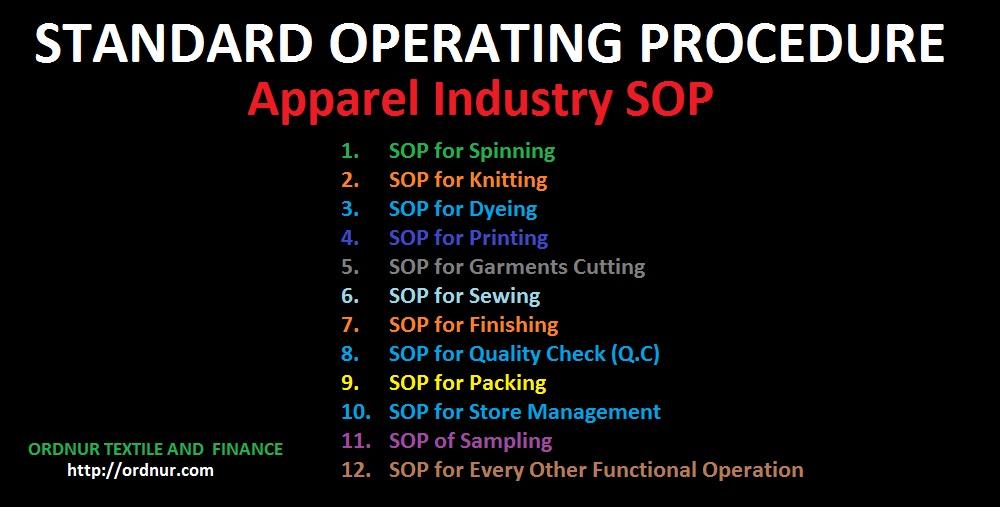 Garments Quality Control Procedure Pdf Archives Ordnur Textile And