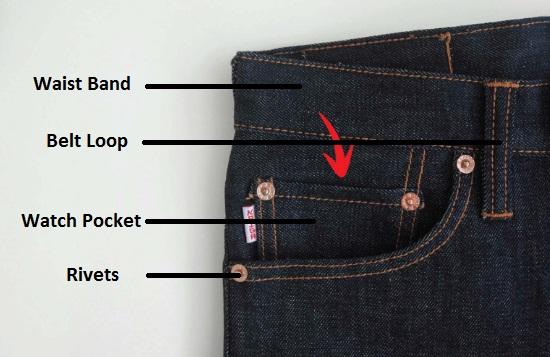 parts of jeans pant