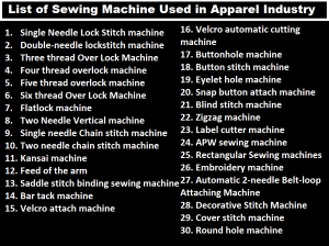 List Of Sewing Machine Used In Apparel Industry Ordnur