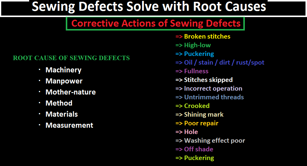 Sewing Defects Solve with Root Causes