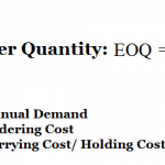EOQ in Apparel Industry