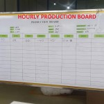 Visual Management System in Apparel Industry