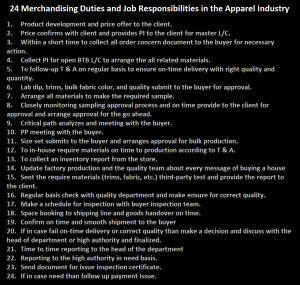 Merchandising Duties and Responsibilities in Garments Factory