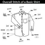 Types of Stitch Used in Garments Sewing