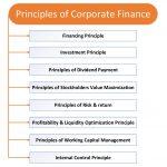Corporate Finance Principles