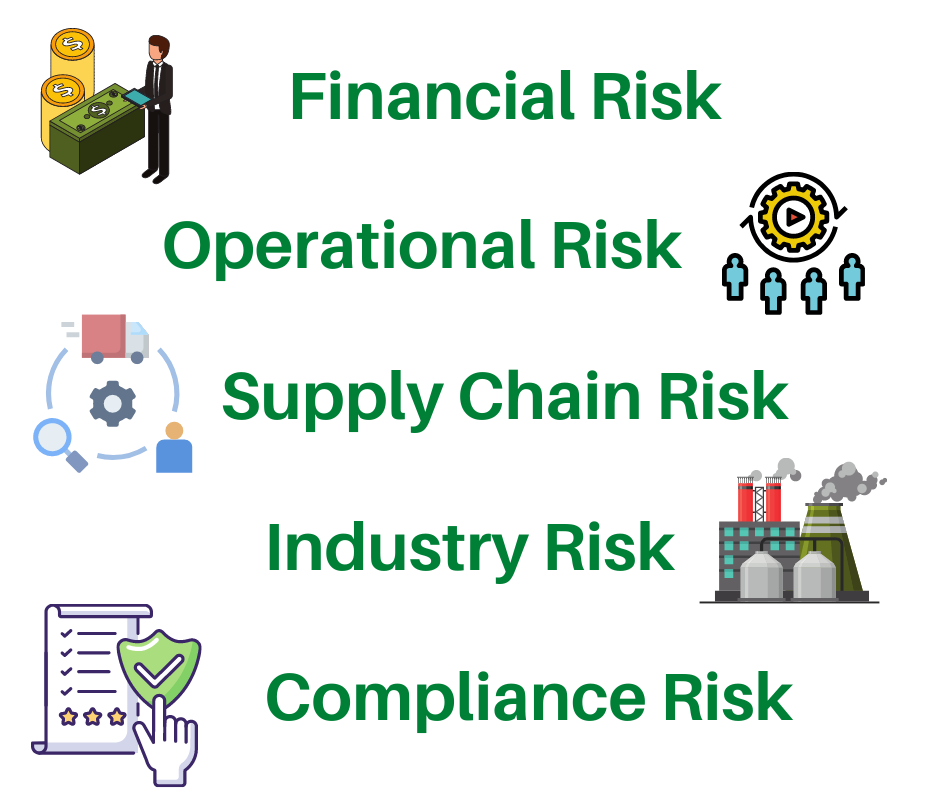 Managing Risk in the Textile industry